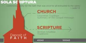 blog-solo-scriptura-4