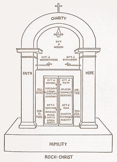 the-three-ages-of-the-interior-life-volume-2-reverend-reginald-garrigou-lagrange-o-p-_html_m6d864de5